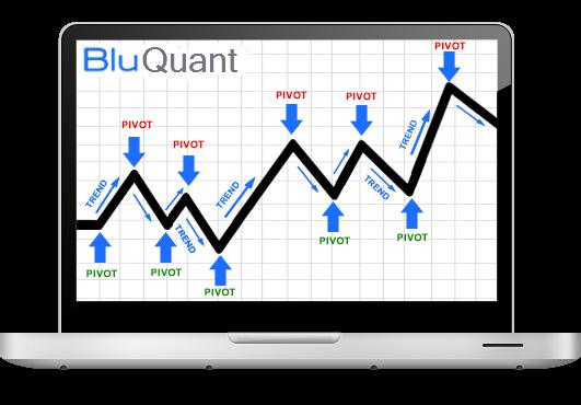 BluQuant - trading signals
