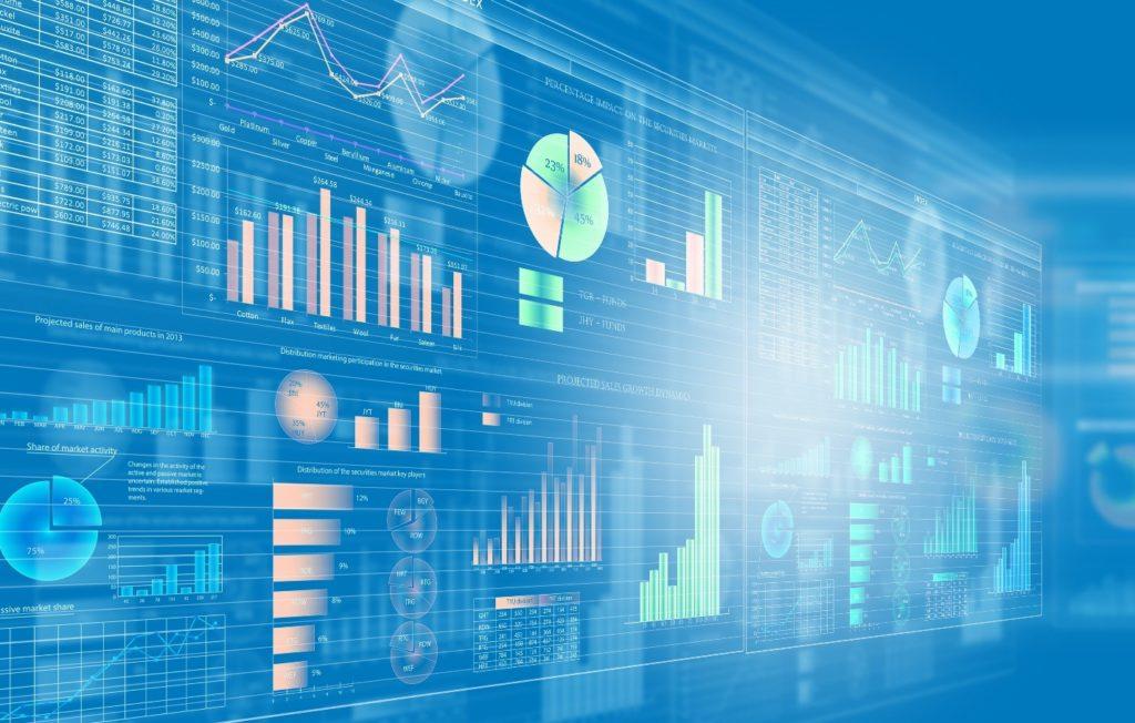 economic leading indicators list